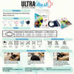 Picture of ULTRAMask (Official Store) K2 3-Ply Anti-Bacterial Mask (Assorted colours - Age 9 to 12) - (5 Piece Pack)